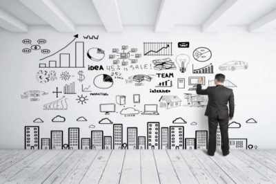 How to Build Your Business Plan like A Pro